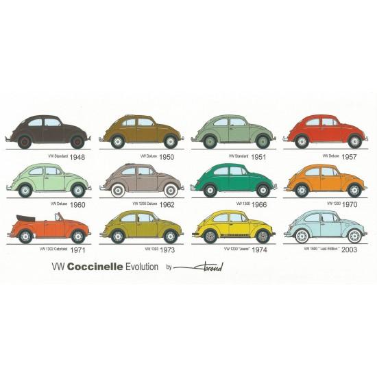 Dabel Prod - Carte VW Coccinelle évolution