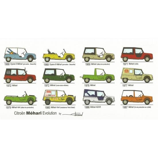 Dabel Prod - Carte Citroën Méhari évolution