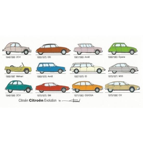 Dabel Prod - Carte Citroën évolution